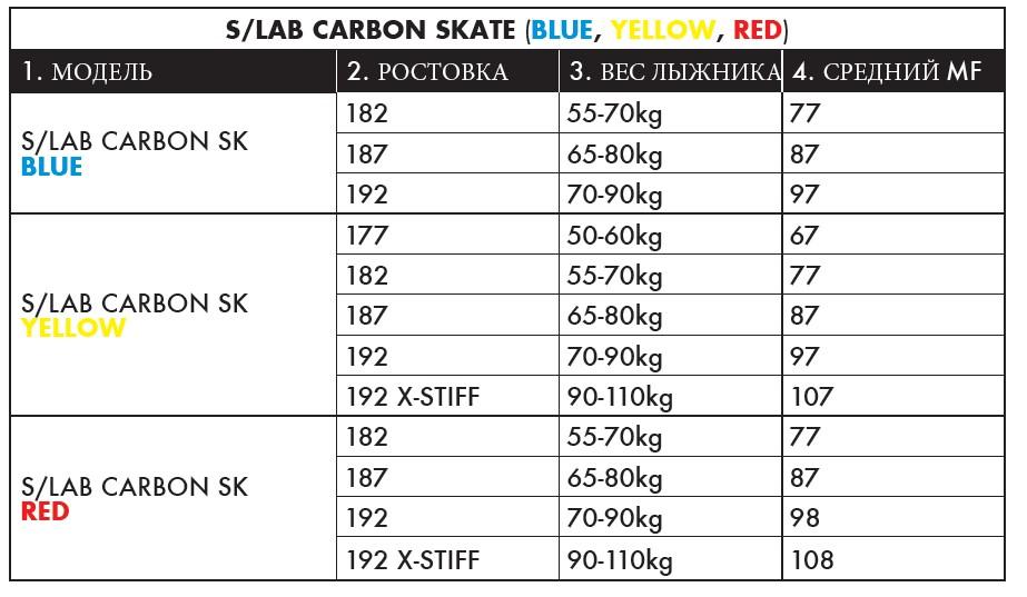 таблица жесткости лыж salomon